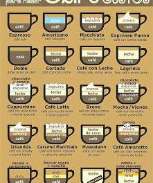 Cata y cultura del café por Slow Food (miércoles, 20)