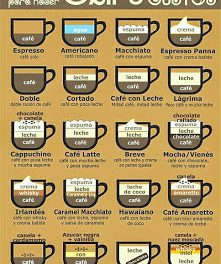 Jornada sobre el café (lunes, 30)