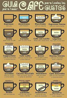 Charla y degustación sobre el café ARAGÓN CON GUSTO (sábado, 2 de noviembre)