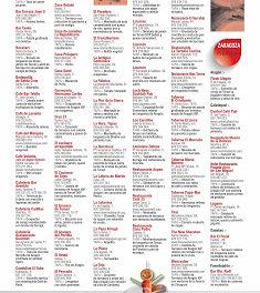 Aragón con gusto de tapas (del 29 de noviembre al 9 de diciembre)