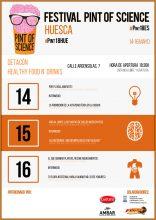 HUESCA. Ciencia en los bares (miércoles, 16)