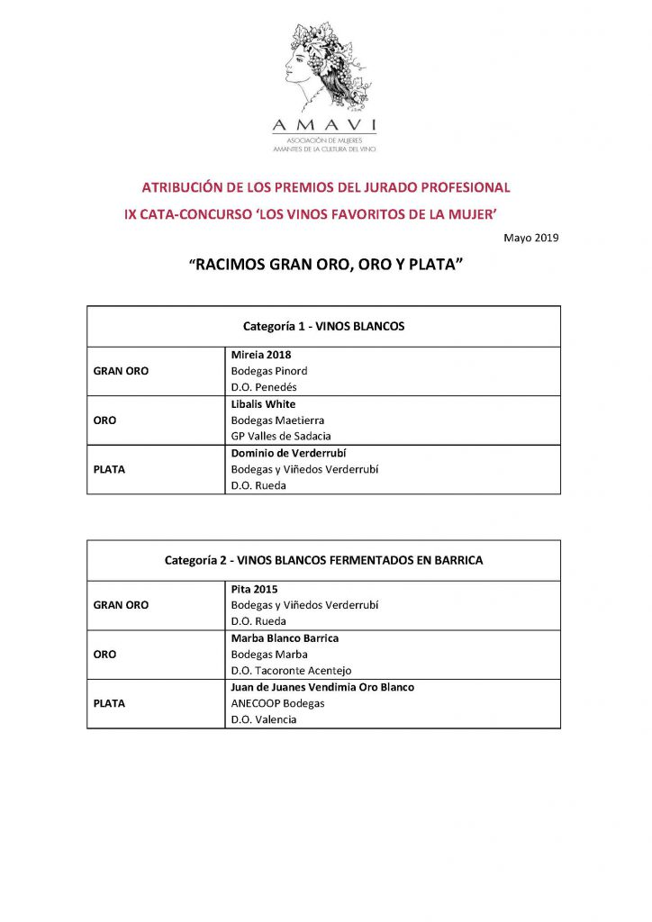 Premios-de-la-IX-Cata-Concurso-Los-Vinos-Favoritos-de-la-Mujer_2019-1_Página_1