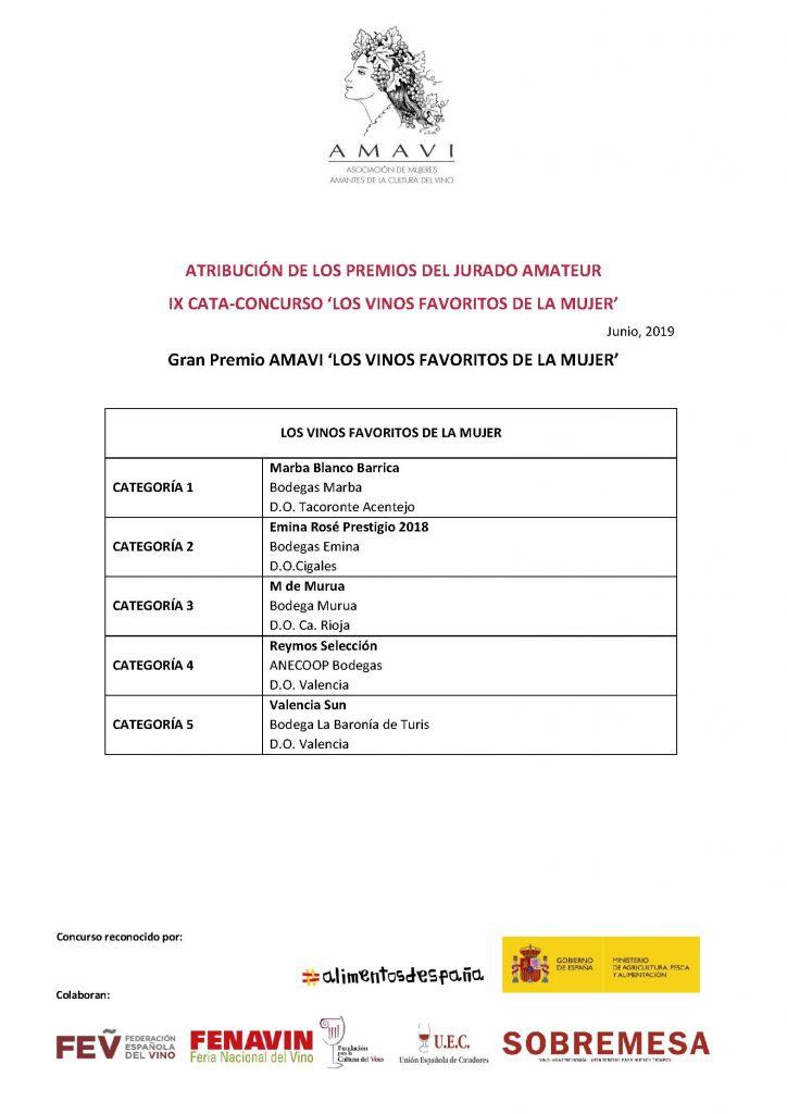 Premios-de-la-IX-Cata-Concurso-Los-Vinos-Favoritos-de-la-Mujer_2019-1_Página_4