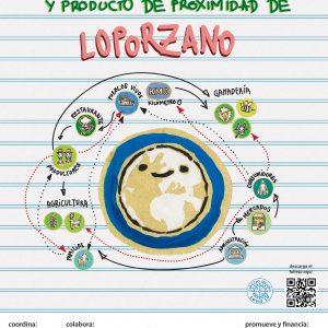 Jornadas de Agroecología y Producto de proximidad Loporzano