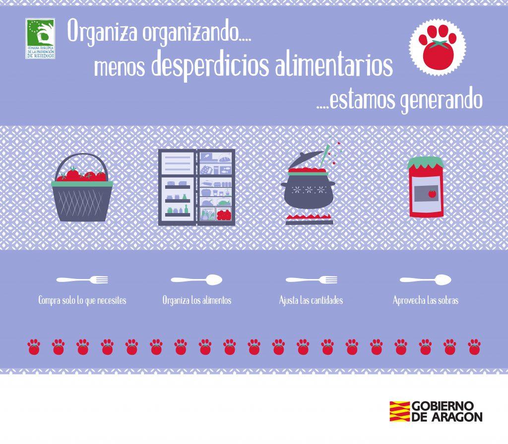 Cartel de la campaña contra el Desperdicio Alimentario