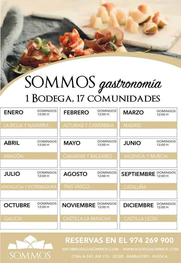 SOMMOS gastronomia 2021