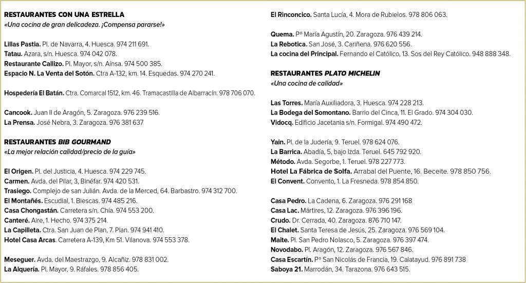 Restaurantes Michelin Aragón