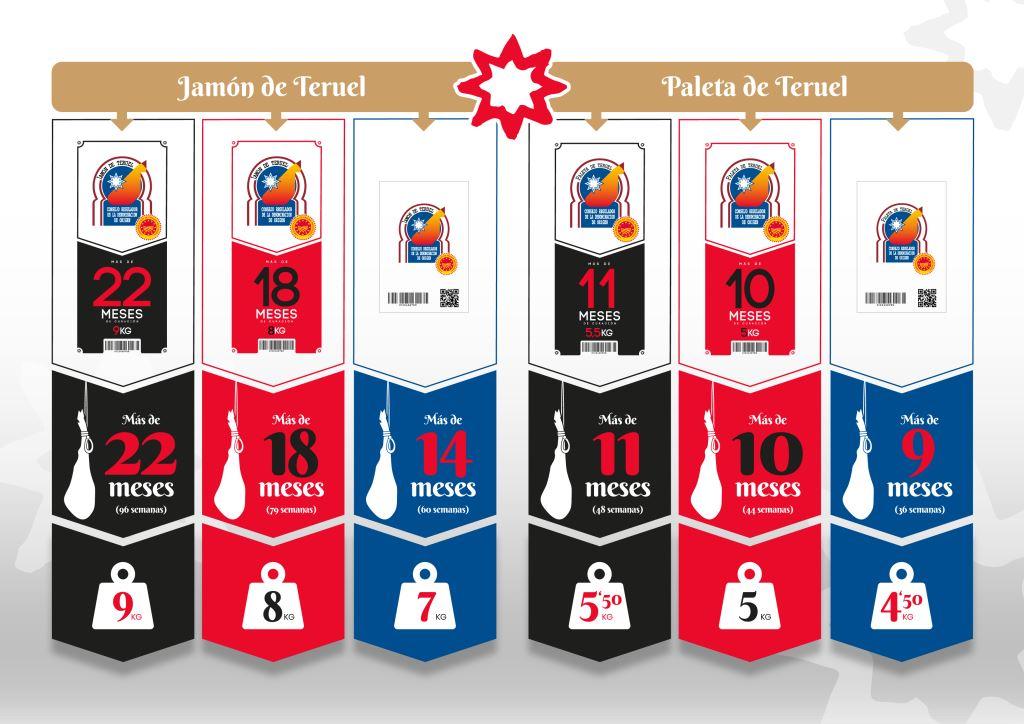 Infografia_Categorizacion_BUENA