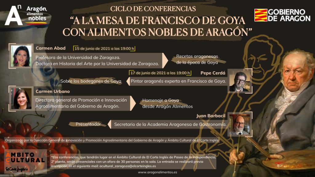 """Ciclo """"A la mesa de Francisco de Goya con Alimentos Nobles de Aragón"""""""