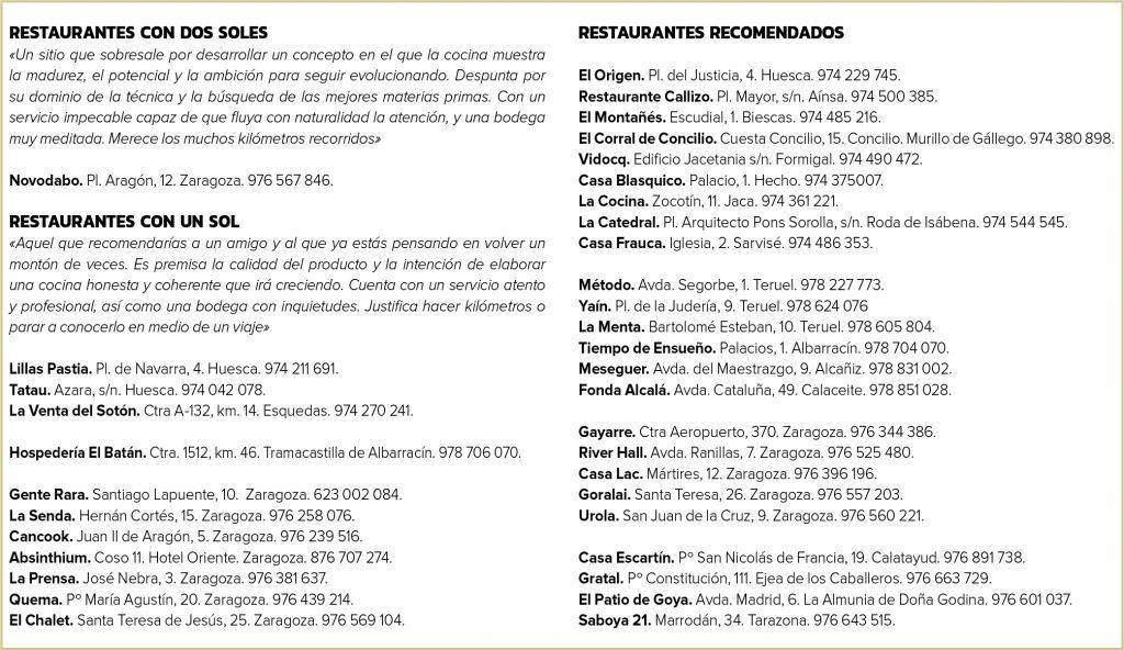 2021 Restaurantes con soles